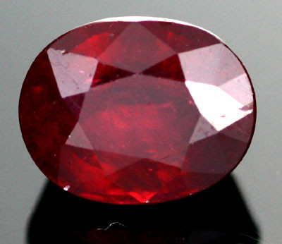 RUBY Stone Meaning
